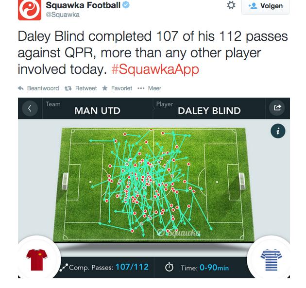 Tweet van dataproducent Squawka Football